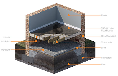 sound and acoustic insulation