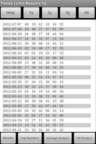 Texas Lotto Analysis
