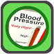 血液型検出器の悪ふざけ