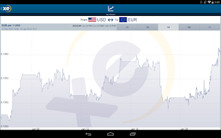 Screenshot of XE Currency Pro