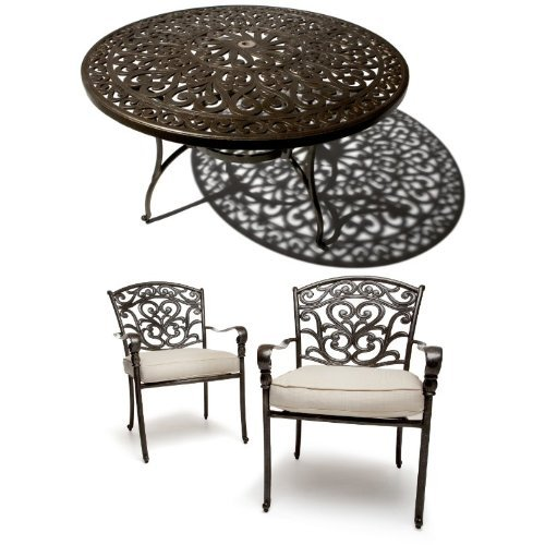 Nice Shortlists on Google Shopping Furniture News by Patio Furniture Outdoor Living
