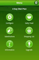 Screenshot of 4 Day Easy Diet app