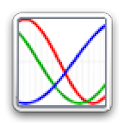 Daily Biorhythm icon