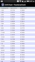 Screenshot of Drill Bit Charts