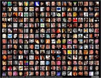 social networks - die wichtigsten engsten Freunde auflisten