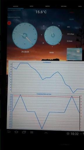 IWDPro - screenshot