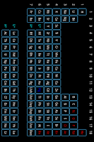 Screenshot of ChemAid Periodic Table