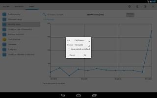 Screenshot of CarCostsComplete Demo