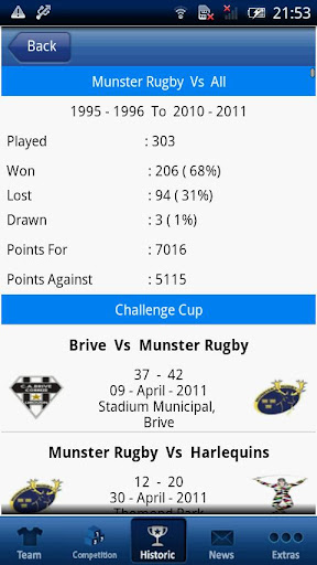 Munster Rugby LIVE 2011 12