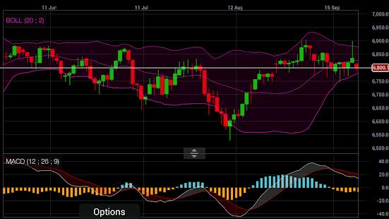 Forex cmc markets