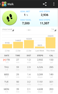 Pedometer Fitness Tracker Android