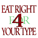 The Blood Type Diet® icon