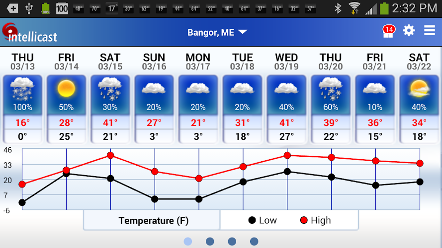 intellicast weather on google play reviews stats