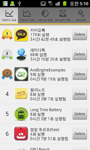 Ur App Rank