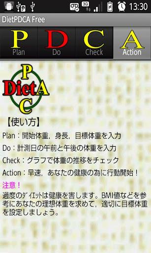 玩健康App|DietPDCA  Free免費|APP試玩