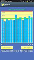 Screenshot of שרינק- יומן קלוריות כושר ומשקל