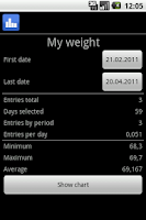Screenshot of MyStats