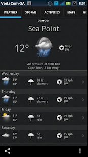 AfricaWeather screenshot for Android