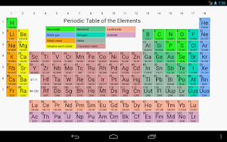 Screenshot of Elementary (Periodic Table)