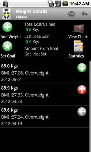 【免費健康App】Body & Weight Monitor-APP點子