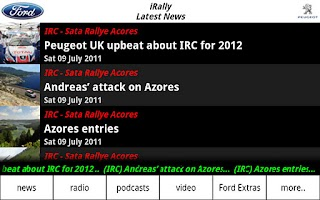 Screenshot of iRally