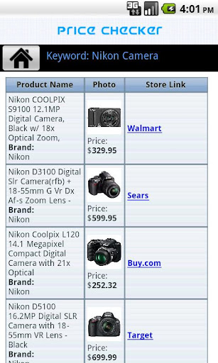 Cheap Prices Finder