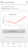 Screenshot of Linea Meteo Live