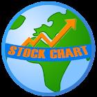 Stockchart - metastock amibrok icon