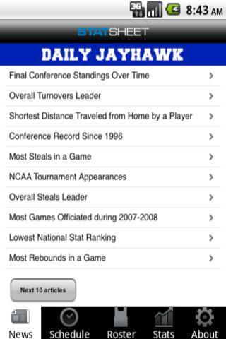 Kansas Football Basketball