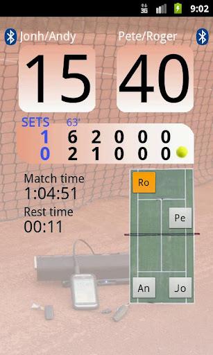Flash Score Tennis 在線上討論flash Score Tennis瞭解tennis Score