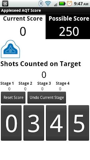 Appleseed AQT Score