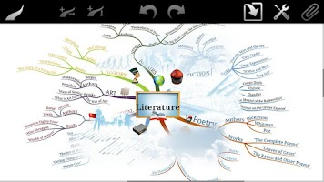 Screenshot of iMindMap