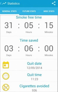 Just Quit Smoking Hyperactive Screenshot