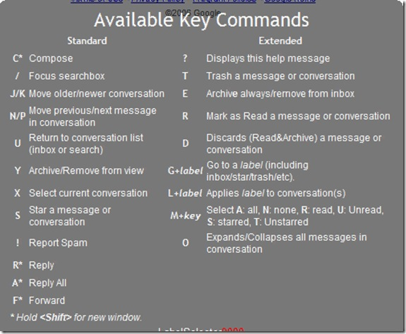 gmail-key-commands