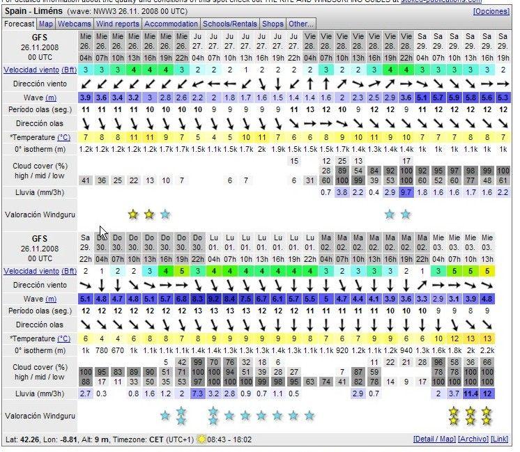 Xornada técnica Costa da Vela Wind006