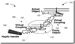 "J. J. Troy, et al. (The Boeing Company), ""Systems and Method for Haptics-Enabled Teleoperation of Vehicles and Other Devices,"" US20008/0103639A1, May 1, 2008."