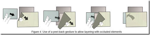 Use of a peel-back gesture to allow layering with occluded elements