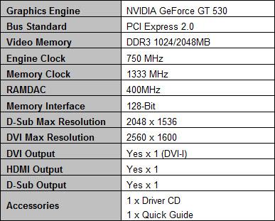 AFOX-GT-530-SPEC.jpg
