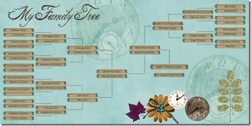 family tree copyweb