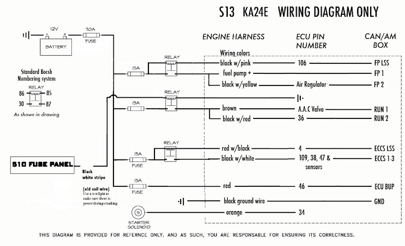 ka24de ecu wiring diagram enthusiast wiring diagrams u2022 rh rasalibre co 240sx engine harness wiring diagram 240sx engine wiring diagram