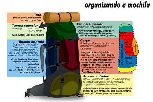 Infográfico build 02 (deuter).cdr