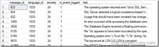 Error Messages SQL Server