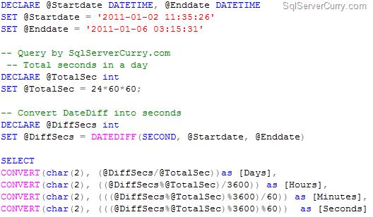 Sql date formats