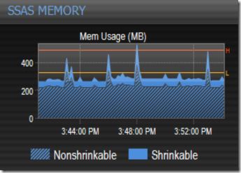 Cleaner Memory