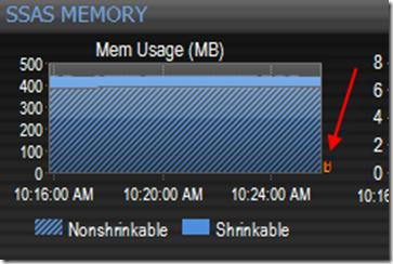 mem_cleaner_anomaly