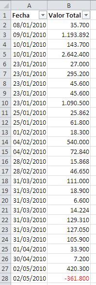 Categorizar fechas en tablas dinámicas_imagen1