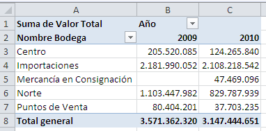 "Activar o desactivar ""Total general"" en una tabla dinámica_imagen4_1"