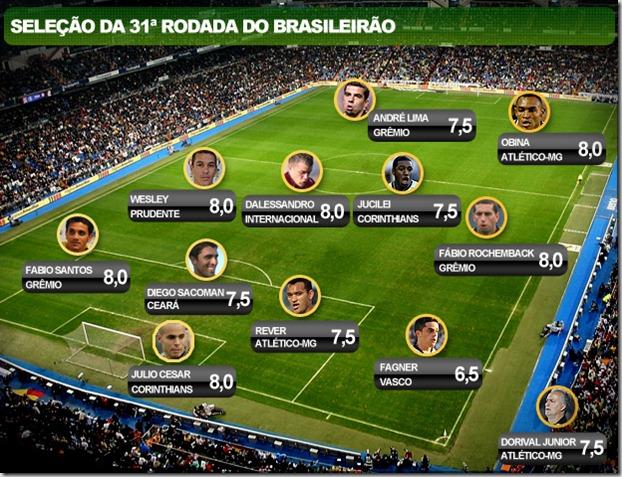 campinho_brasileirao.jpg_95[1]