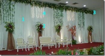 latar pernikahan