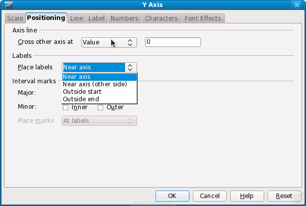 The new OpenOffice.org Calc 3.1 chart axis properties dialog box showing options for placement of the axis, the axis labels, and interval marks
